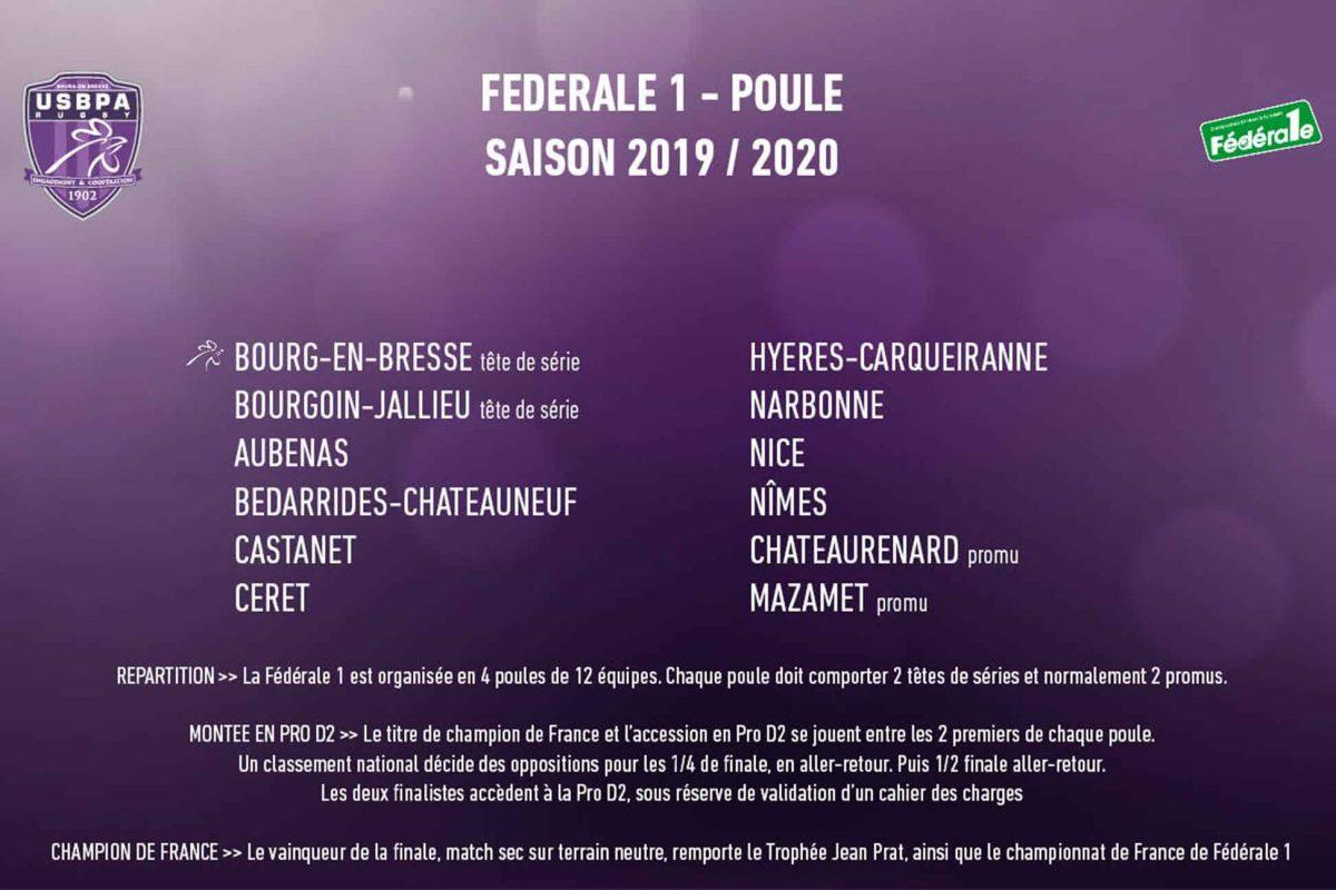 Calendrier Federale 2 2020 2019.Poules 2019 2020 Usbpa